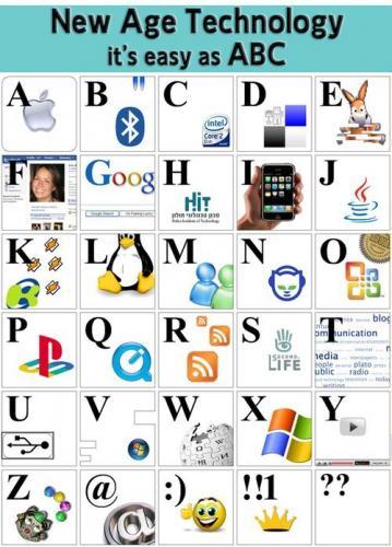 Tecno-abecedario