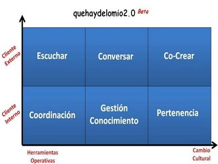 quehaydelomio2.0