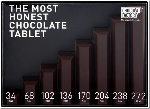 web-chocolatfactory-histo2