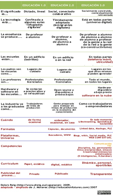 educacion302